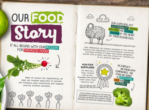 School meals provider Educaterers shares 'food story' on new