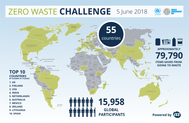 ISS issues Zero Waste Challenge for World Environment Day | LACA