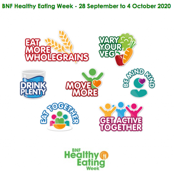 british nutrition foundation healthy eating week survey